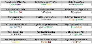 2006 ford e350 radio wiring diagram tamahuproject org 2007 ford mustang shaker 500 wiring diagram at 2006 Ford Mustang Radio Wiring Diagram