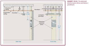 electrical panel box wiring diagram solidfonts diagram for wiring to breaker box sub panel in receptacle
