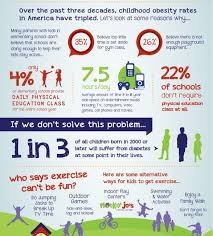 is your child getting enough exercise