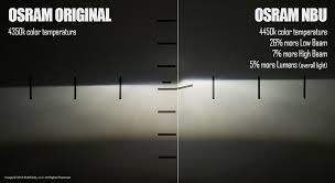 Hid Lumens Chart Bulbfacts The Best Oem Xenon Bulbs 30 Models Tested