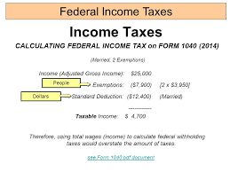calculating federal ine tax on form 1040 2016