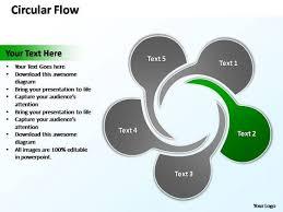 best images of microeconomics money flow chart   economics    circular flow chart template powerpoint