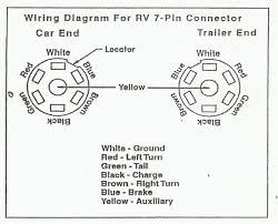 6 way trailer plug wiring diagram ford Ford 7 Way Trailer Wiring Diagram 7-Way Trailer Connector Wiring