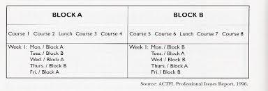 Block Scheduling Colleges Teachers Handbook