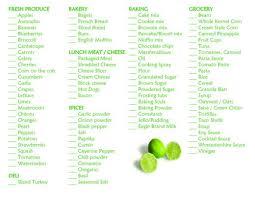 Typical Grocery List Typical Grocery List Under Fontanacountryinn Com
