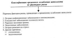 Расстройство интеллекта курсовая mozavodskoe Расстройство интеллекта курсовая файлом