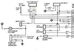 1986 bronco ii fuel wiring diagram images ford bronco and f 1986 ford bronco fuel pump wiring diagram elsalvadorla