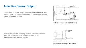 why proximity sensors a proximity sensor also called proximity inductive sensor output