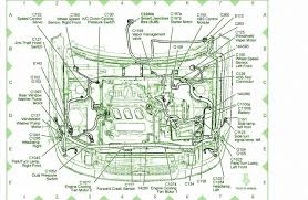 ford focus engine diagram fuse f box wiring diagrams within well ford focus 2006 radio wiring diagram 23 2006 ford focus engine diagram ford focus engine diagram fuse f box wiring diagrams within