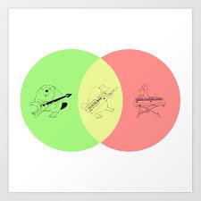 Artist Venn Diagram Keytar Platypus Venn Diagram Gyr Art Print By Jamesmichals