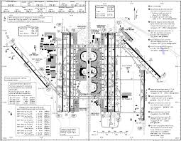 Kstl Charts Airport Runway Layout Diagrams Airport Diagram Paris