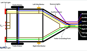 hopkins trailer wiring wiring diagram pro hopkins trailer wiring trailer connector wiring diagram beautiful harbor freight trailer wiring problems freight