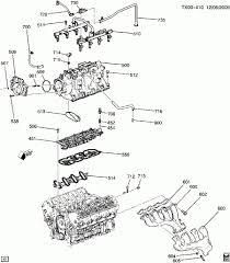 chevy 5 3l v8 engine diagram wiring diagram meta chevy 5 3l engine diagram wiring diagram expert 5 3l vortec engine diagram wiring diagram expert