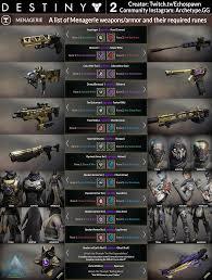 Menagerie Specific Loot Rune Infographic Destinythegame