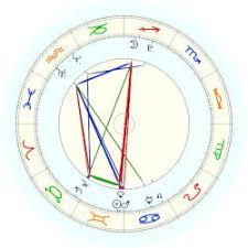 Serena Williams Birth Chart Andreescu Bianca Astro Databank