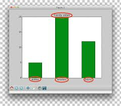 Bar Chart Strawberry Ice Cream Diagram Plot Title Bar Png