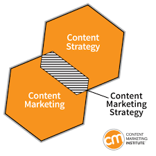Content Marketing Strategy 3 Definitions Every Content Marketer Should Know