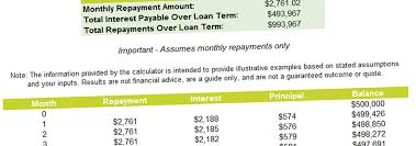 loan amortizing free excel home loan amortization calculator the perth mortgage