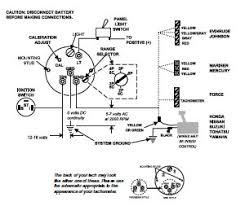 boat tachometer wiring diagram boat automotive wiring diagrams