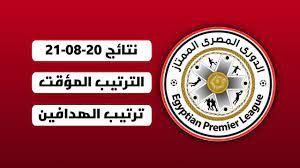 نتائج و ترتيب الدوري المصري 2021 اليوم الجمعة | ترتيب هدافين الدوري المصري  - YouTube