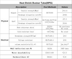 35kv Good Quality High Voltage Heat Shrinkable Insulation Tubing Buy High Voltage Heat Shrinkable Tube Insulation Tube 35kv Shrinkable Tube Product