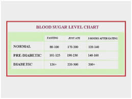 Blood Sugar Chart For Toddlers Average Blood Sugar Online Charts Collection