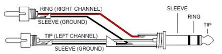 rca pin diagram simple wiring diagram how to make a rca to 3 5mm cable vga to rca cable schematic diagram picture