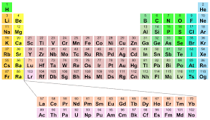periodic table rounded best of diffe atomic mass periodic table best file periodic table new periodic