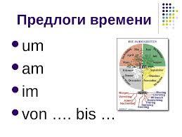 Презентация по немецкому языку на тему Предлоги времени um am  слайда 2 Предлоги времени um am im von bis