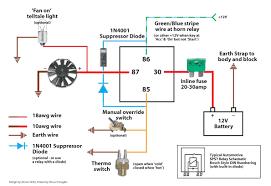 circuit wiring diagram for electrical radiator fan readingrat Automotive Cooling Fan Wiring Diagram at Engine Cooling Fan Wiring Diagram