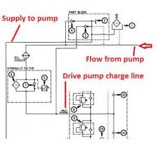 bobcat 753 ignition switch wiring diagram bobcat similiar 753 bobcat wiring schematic keywords on bobcat 753 ignition switch wiring diagram