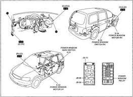 2008 kia sedona fuse box diagram 1milioncars 2008 kia sedona fuse wiring diagram