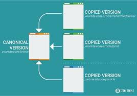 Pagination Canonicalization and SEO: A Technical Guide | Stone Temple