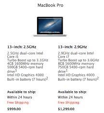 mac pro price