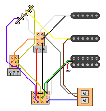 wiring diagrams guitar hss wiring wiring diagrams