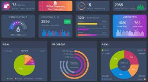 Modern Charts And Graphs Modern Metrics Powerpoint Dashboard