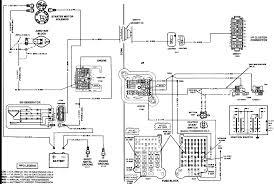 k5 blazer wiring k5 get free image about wiring diagram wire center \u2022 2000 chevy blazer engine rebuild kit 85 blazer wiring diagram explore schematic wiring diagram u2022 rh appkhi com