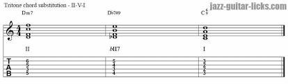 Ii V I Tritone Substitution 2 Jazz Guitar Jazz Guitar