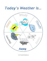 Weather Chart Template For Construction The Weather Wheel In This Free Printable Daily Weather
