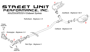 ms6 exhaust thread mazdaspeed forums miata exhaust diagram at Miata Exhaust Diagram