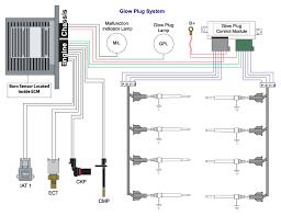 power stroke diesel power and pride glowplug system