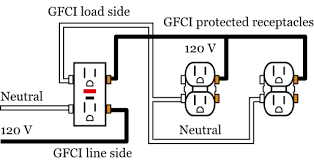 wiring a gfci outlet circuit gfci load wiring electrical 101 gfci receptacle two standard receptacles connected to its load