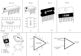 showing post media for amplifier circuit diagram symbol amplifier circuit diagram symbol 7 introduction integrated circuits components of electronic devices
