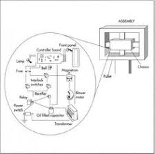 wiring diagram for part 316418574 for a kenmore 24\