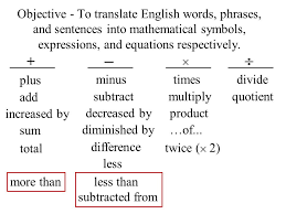 objective to translate english words phrases and sentences into mathematical symbols expressions