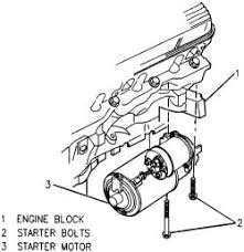 1997 oldsmobile 88 starter electrical problem 1997 oldsmobile 88 2carpros com forum automotive pictures 46384 0900c152800b1b1f 1 installation