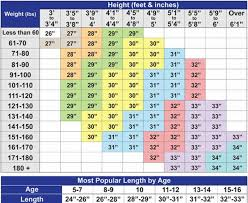 Baseball Bat Chart Baseball Bat Weight Chart