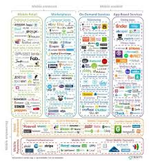 Mobile App Business Plan Template Pdf Steve Blank Startup Tools