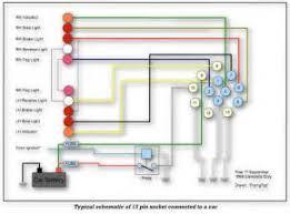 wiring diagram for caravan socket images wiring diagram for 13 pin trailer socket 13 pin caravan