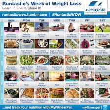 Weight Loss Calendar Runtastic A Week Of Weight Loss Challenge Starts Now